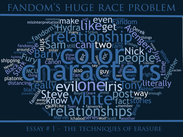 Word Cloud - Techniques of Erasure
